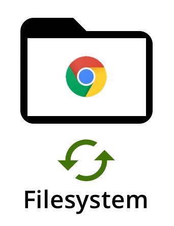 Editing CSS/JS in Google Chrome | Mugo Web | eZ Publish