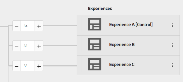 Adobe Target experience audience proportion interface
